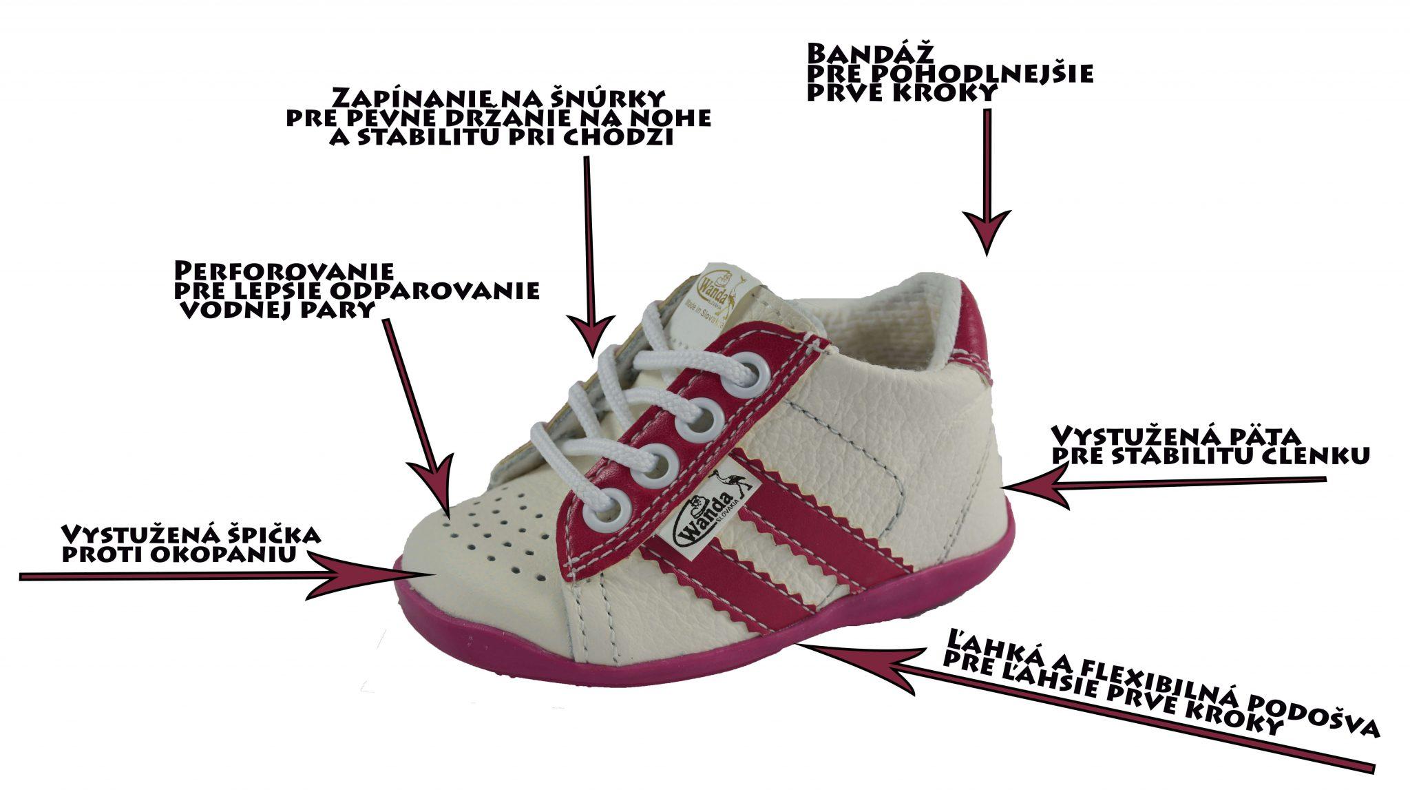 ako yvbrať obuv pre dieťa